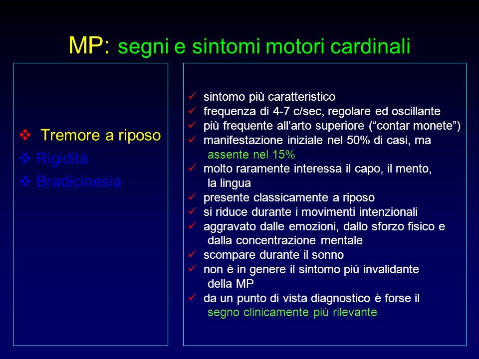 MP: segni e sintomi motori cardinali