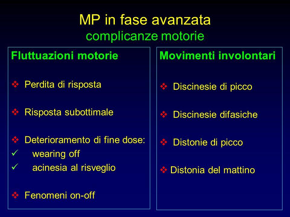 MP in fase avanzata complicanze motorie