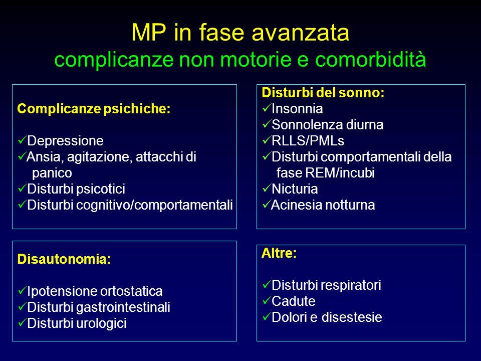 MP in fase avanzata complicanze non motorie e comorbidità