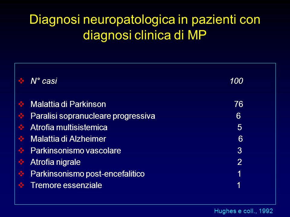 Diagnosi neuropatologica in pazienti con diagnosi clinica di MP