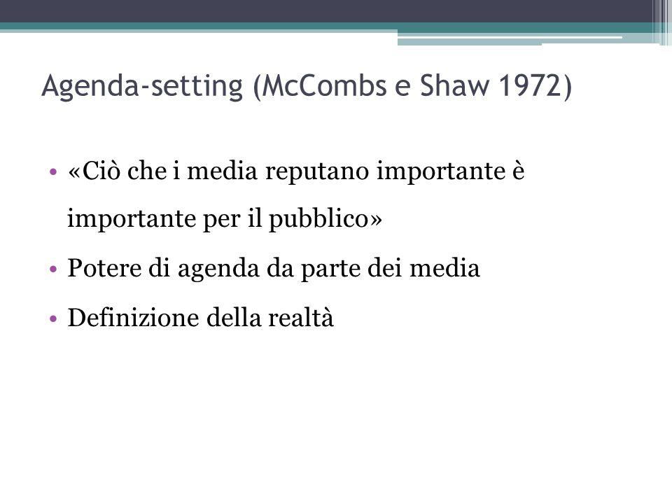 Agenda-setting (McCombs e Shaw 1972)