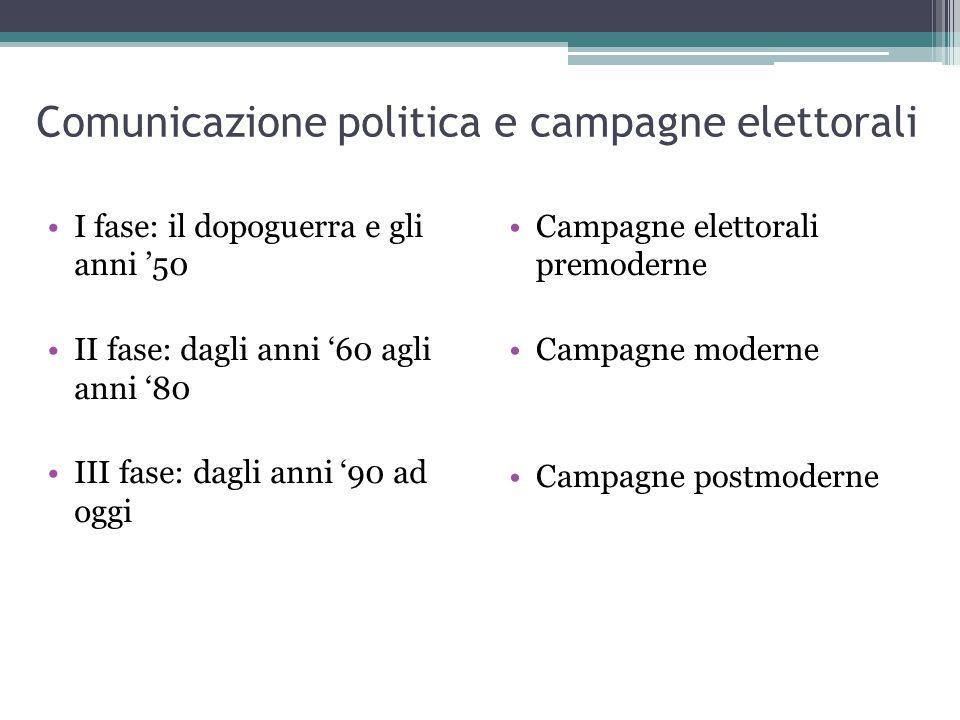 Comunicazione politica e campagne elettorali
