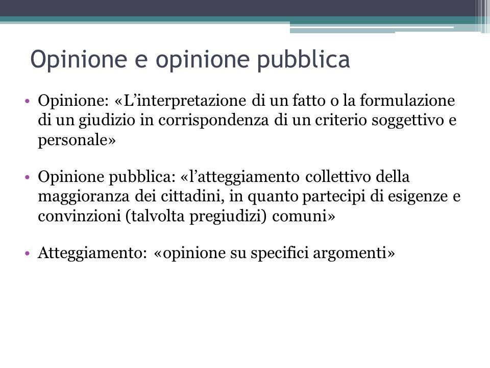 Opinione e opinione pubblica
