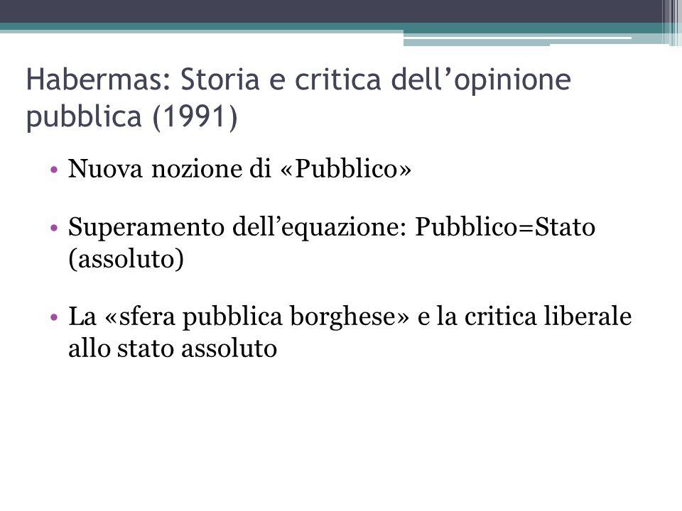Habermas: Storia e critica dell'opinione pubblica (1991)