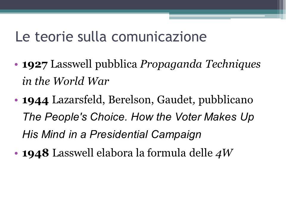 Le teorie sulla comunicazione