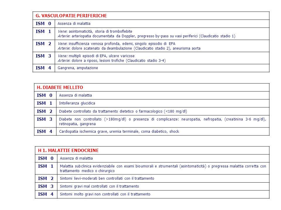G. VASCULOPATIE PERIFERICHE ISM 0 ISM 1 ISM 2 ISM 3 ISM 4