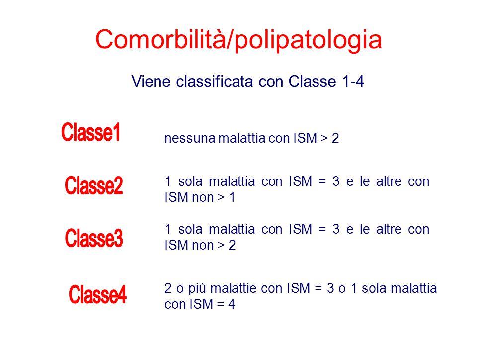 Comorbilità/polipatologia