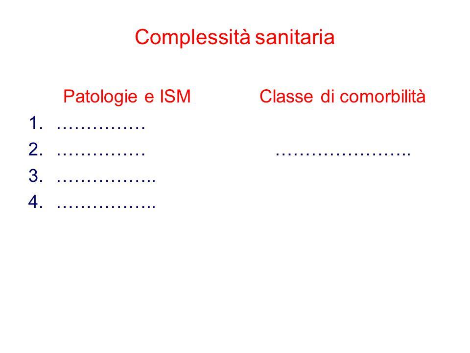 Complessità sanitaria