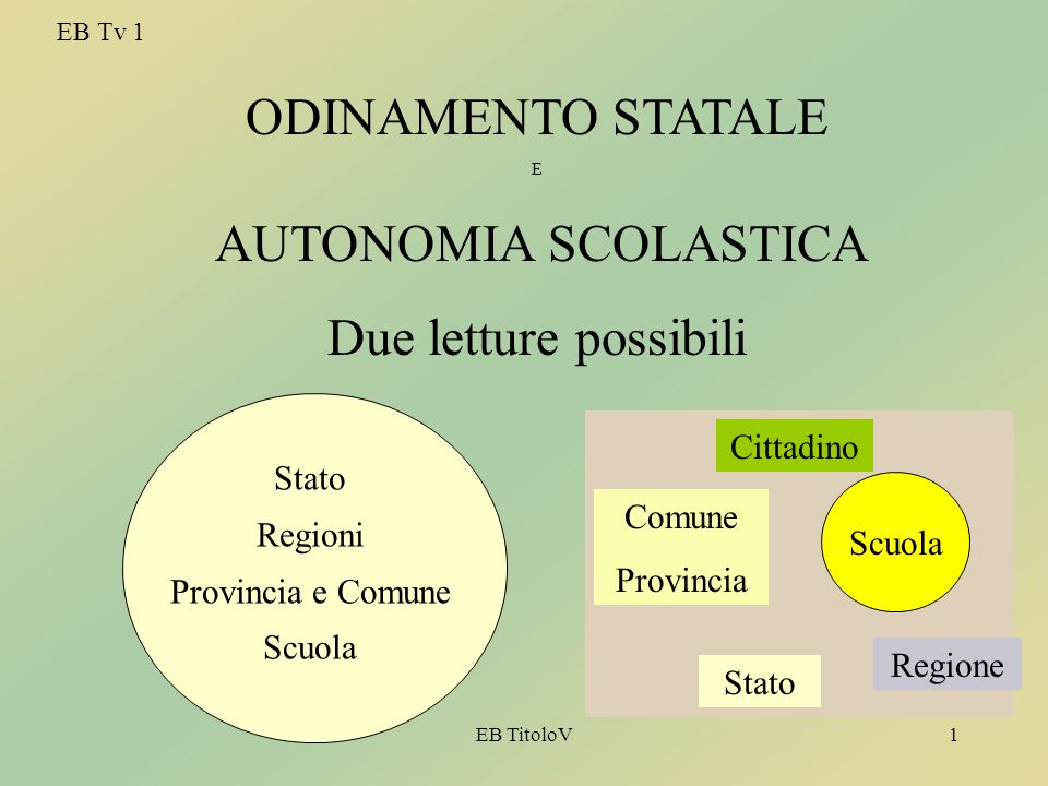 ODINAMENTO STATALE AUTONOMIA SCOLASTICA Due letture possibili