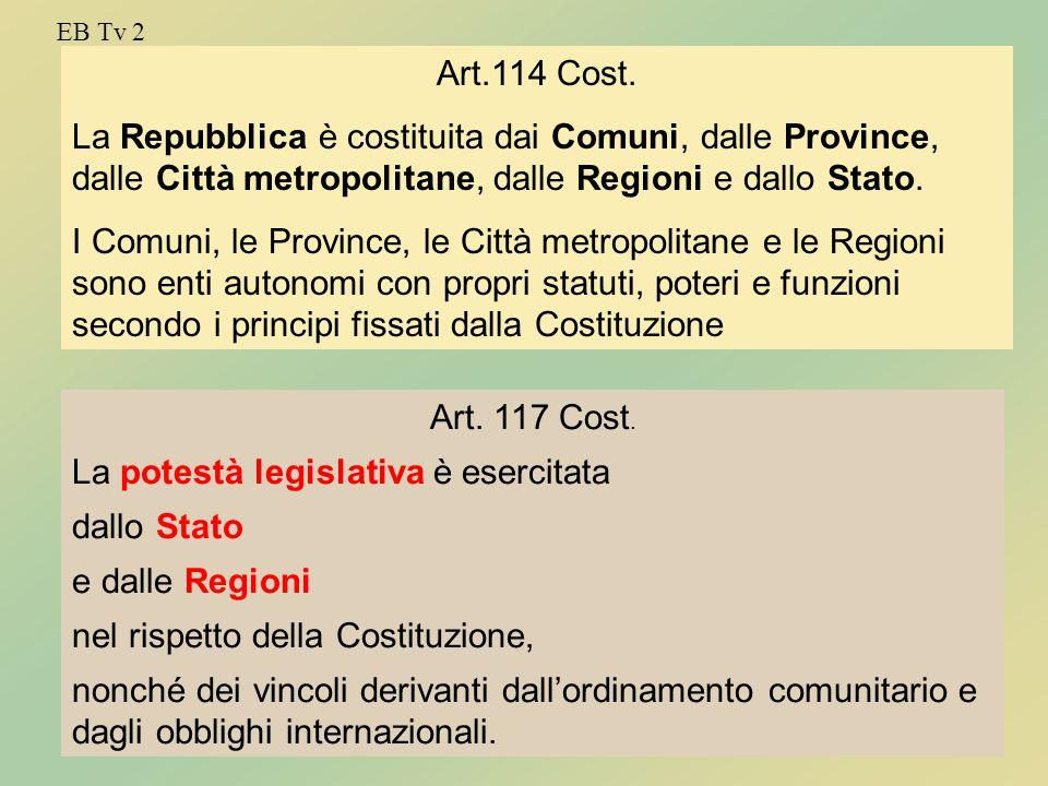 La potestà legislativa è esercitata dallo Stato e dalle Regioni