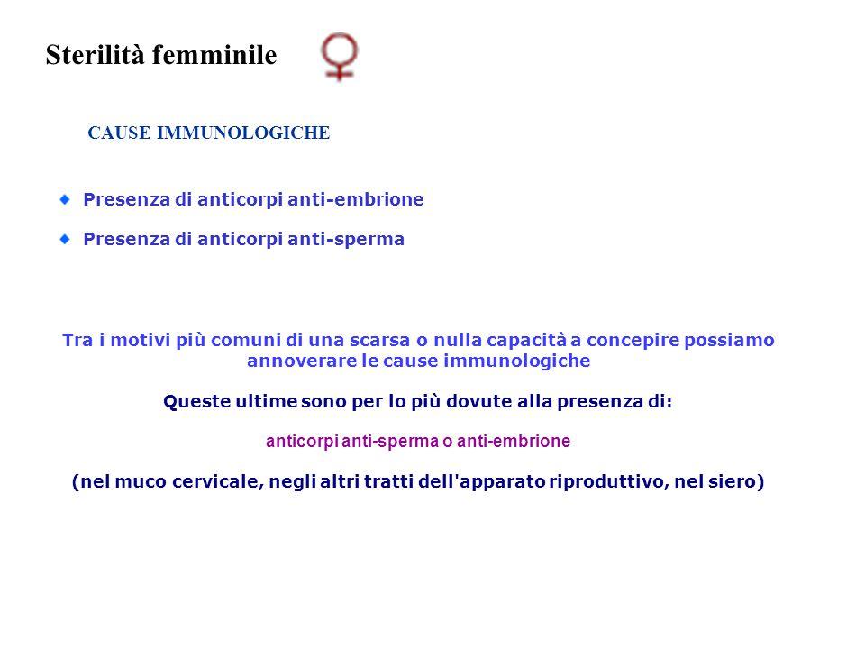 Sterilità femminile CAUSE IMMUNOLOGICHE