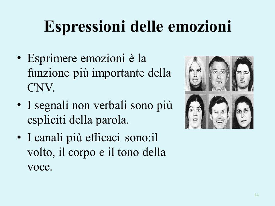 Espressioni delle emozioni