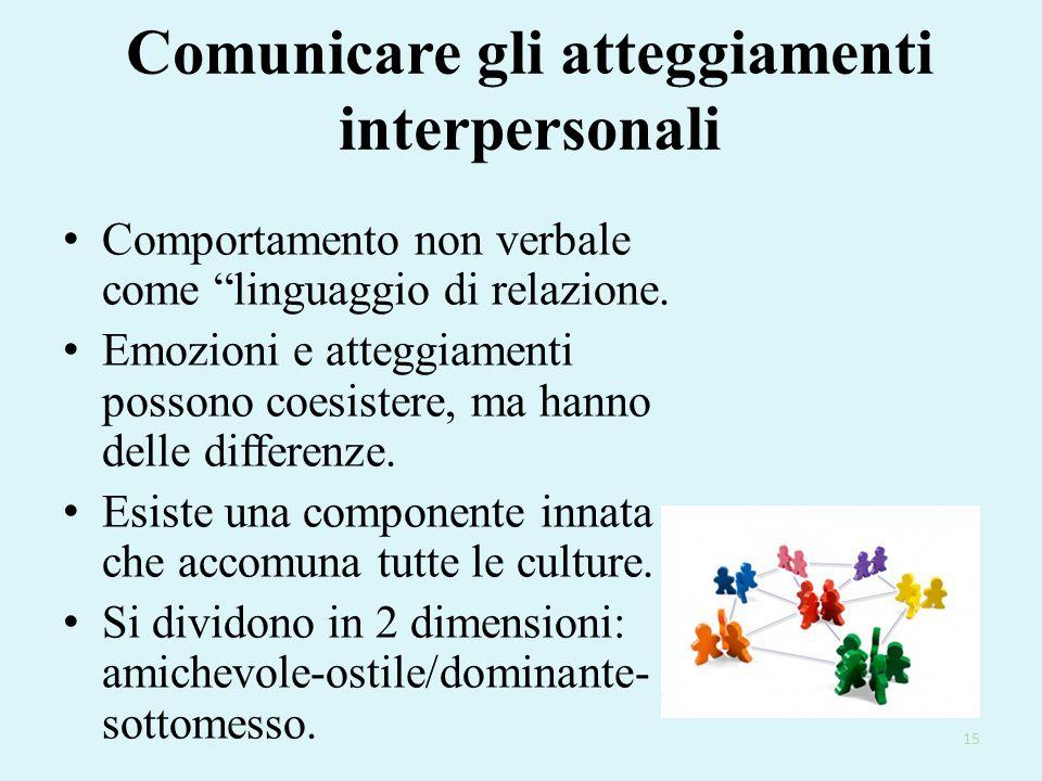 Comunicare gli atteggiamenti interpersonali