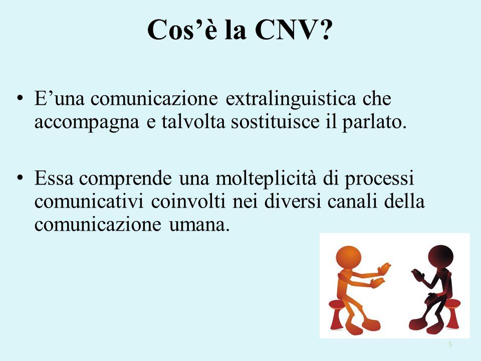 Cos'è la CNV E'una comunicazione extralinguistica che accompagna e talvolta sostituisce il parlato.