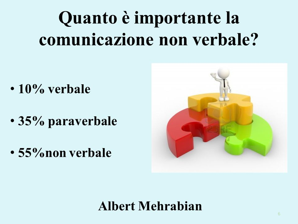 Quanto è importante la comunicazione non verbale