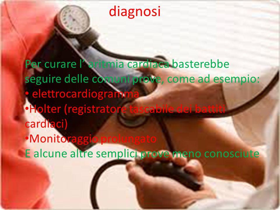 Holter (registratore tascabile dei battiti cardiaci)