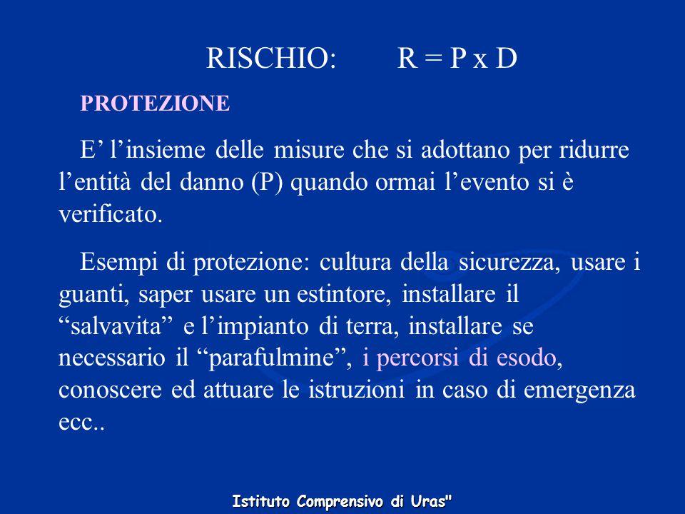 RISCHIO: R = P x D PROTEZIONE.