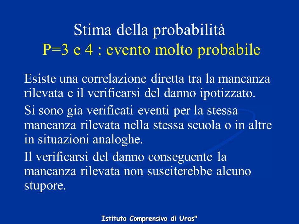 Stima della probabilità P=3 e 4 : evento molto probabile