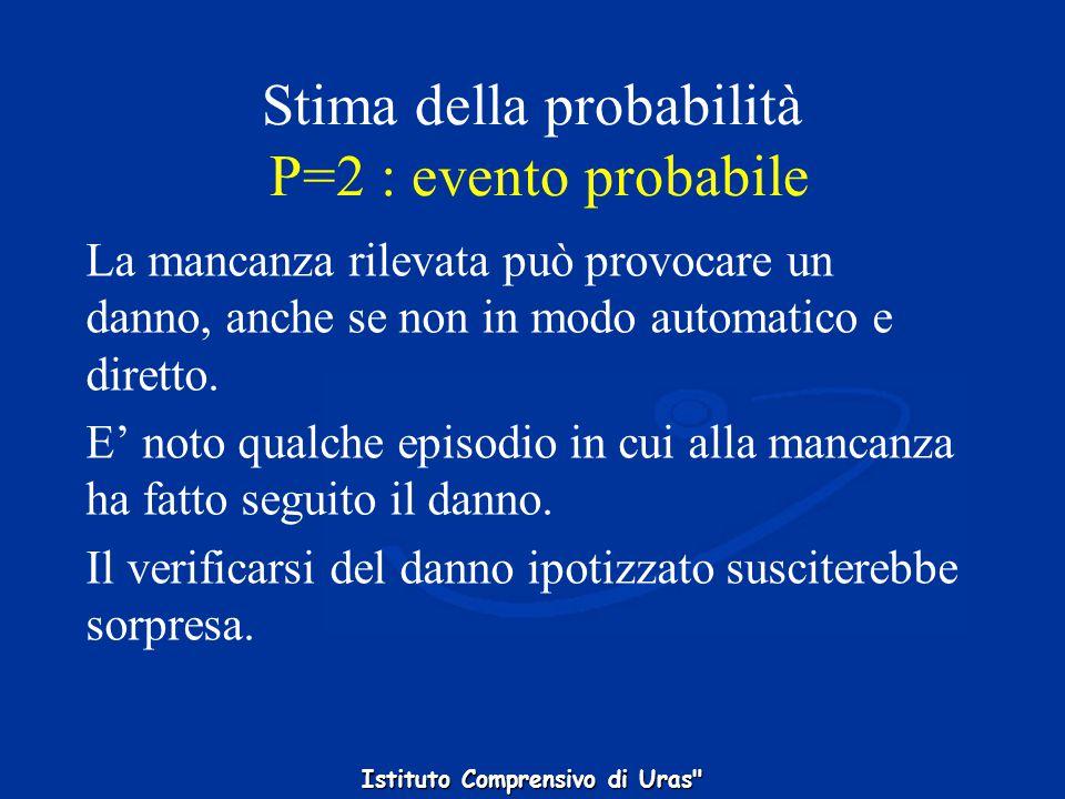 Stima della probabilità P=2 : evento probabile
