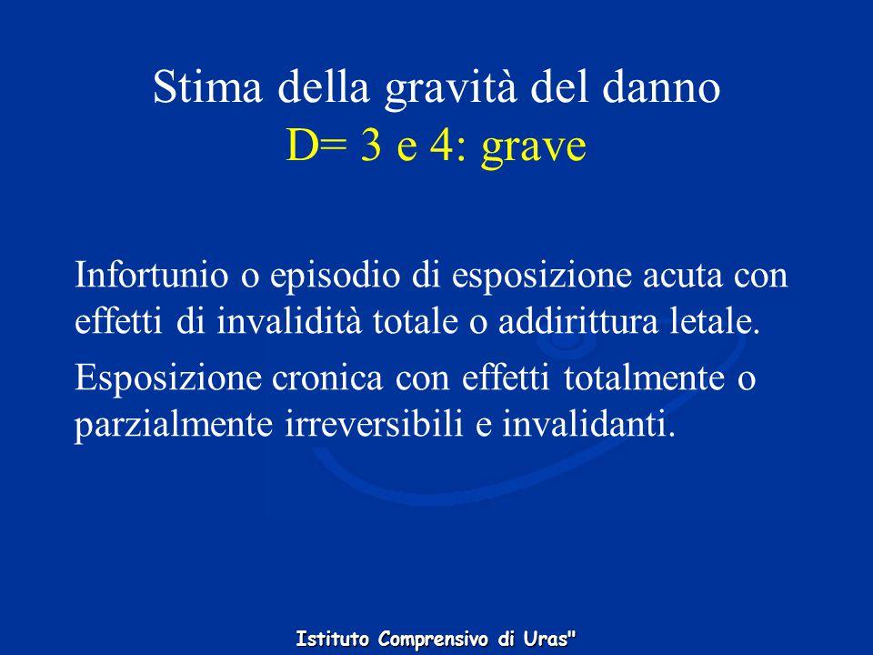 Stima della gravità del danno D= 3 e 4: grave