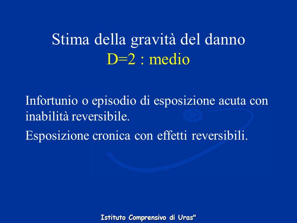 Stima della gravità del danno D=2 : medio