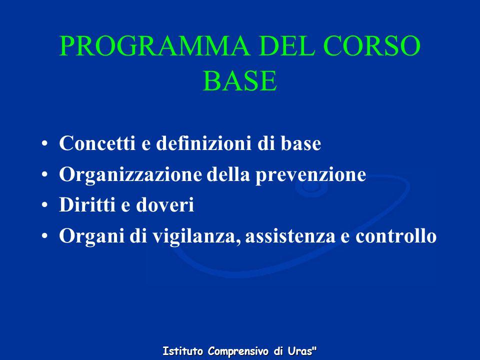 PROGRAMMA DEL CORSO BASE