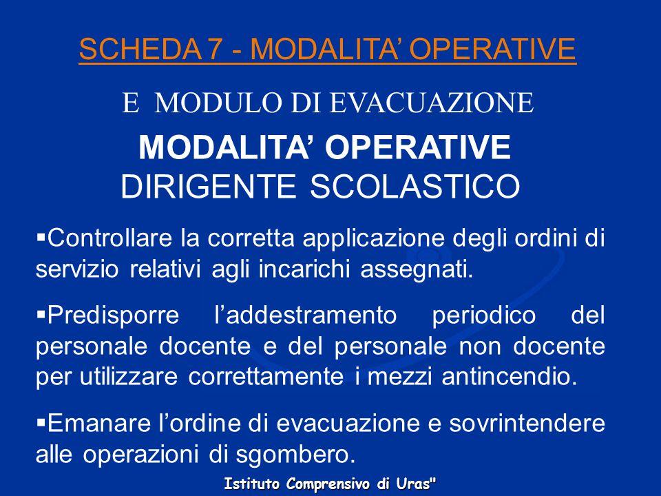 MODALITA' OPERATIVE DIRIGENTE SCOLASTICO