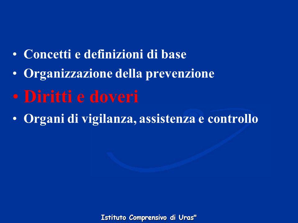 Diritti e doveri Concetti e definizioni di base