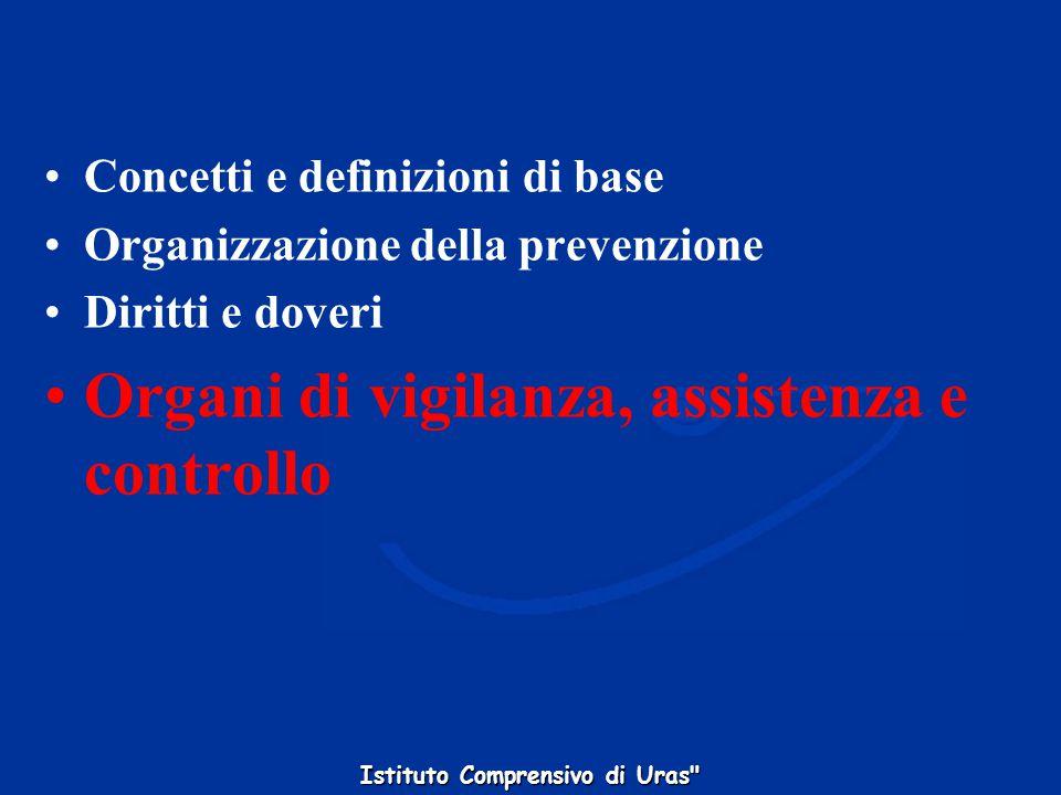 Organi di vigilanza, assistenza e controllo