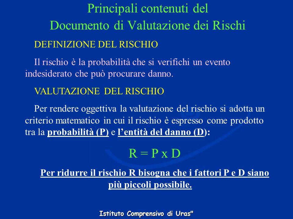 Principali contenuti del Documento di Valutazione dei Rischi