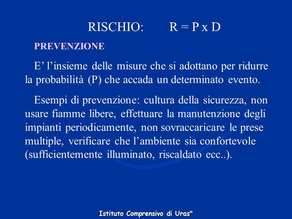 RISCHIO: R = P x D PREVENZIONE. E' l'insieme delle misure che si adottano per ridurre la probabilità (P) che accada un determinato evento.