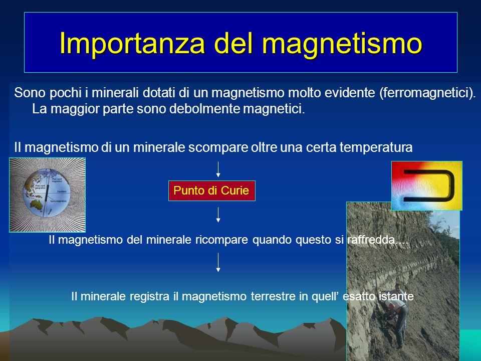 Importanza del magnetismo