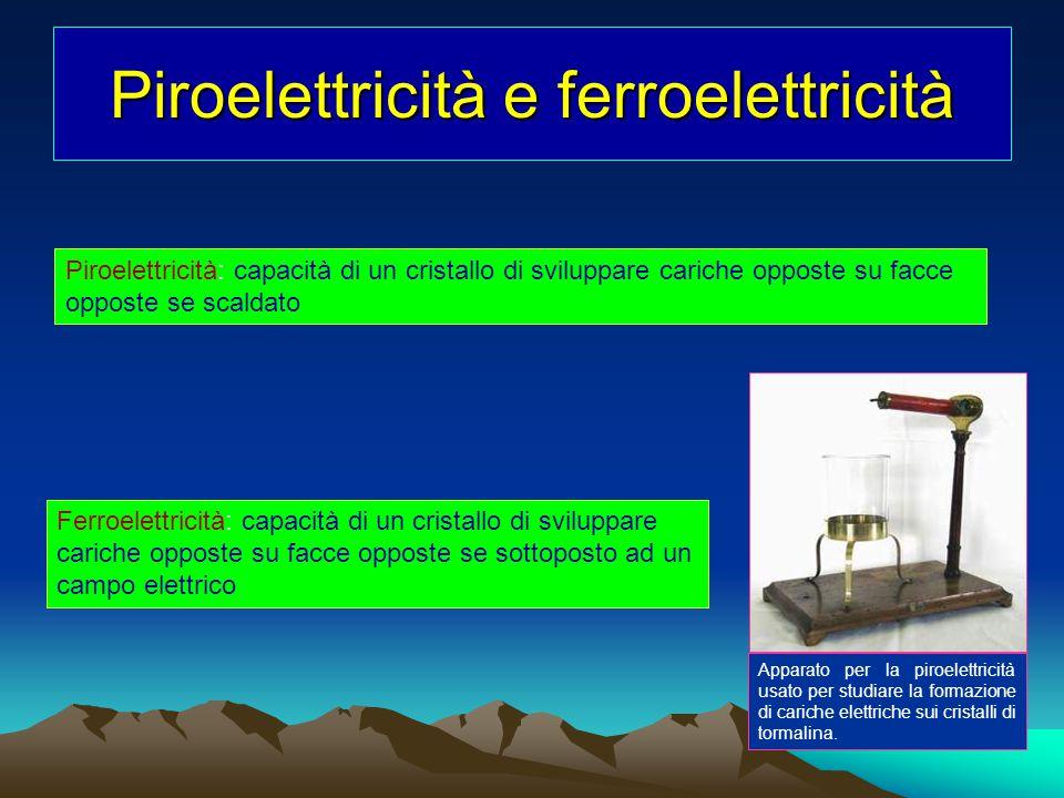 Piroelettricità e ferroelettricità