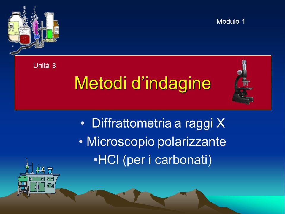 Metodi d'indagine Diffrattometria a raggi X Microscopio polarizzante