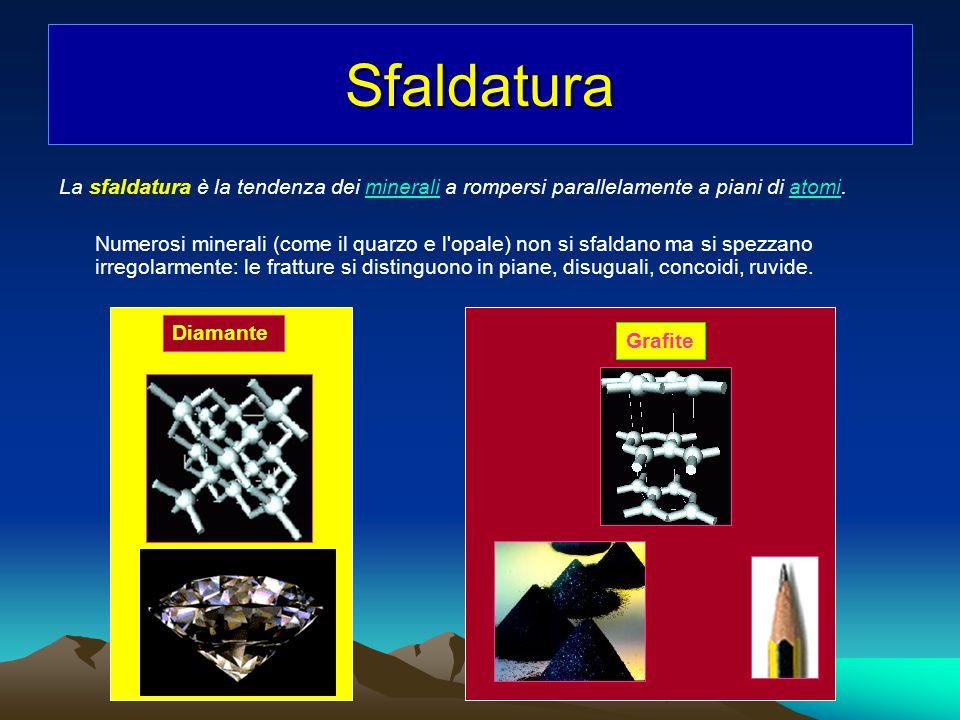 Sfaldatura La sfaldatura è la tendenza dei minerali a rompersi parallelamente a piani di atomi.