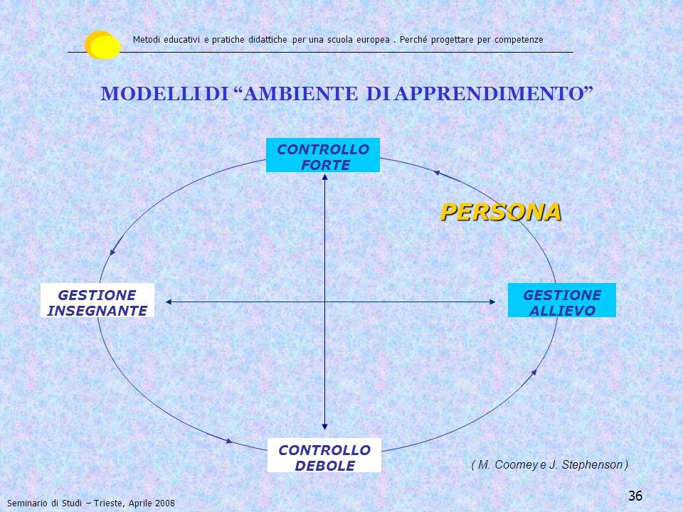 MODELLI DI AMBIENTE DI APPRENDIMENTO