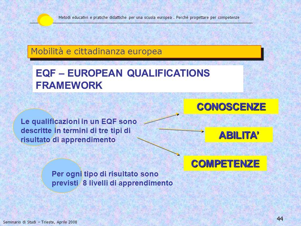 Mobilità e cittadinanza europea
