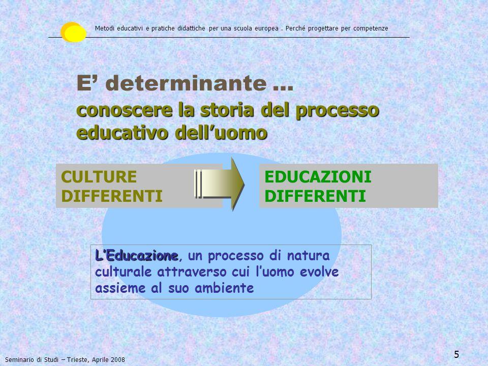 E' determinante … conoscere la storia del processo educativo dell'uomo