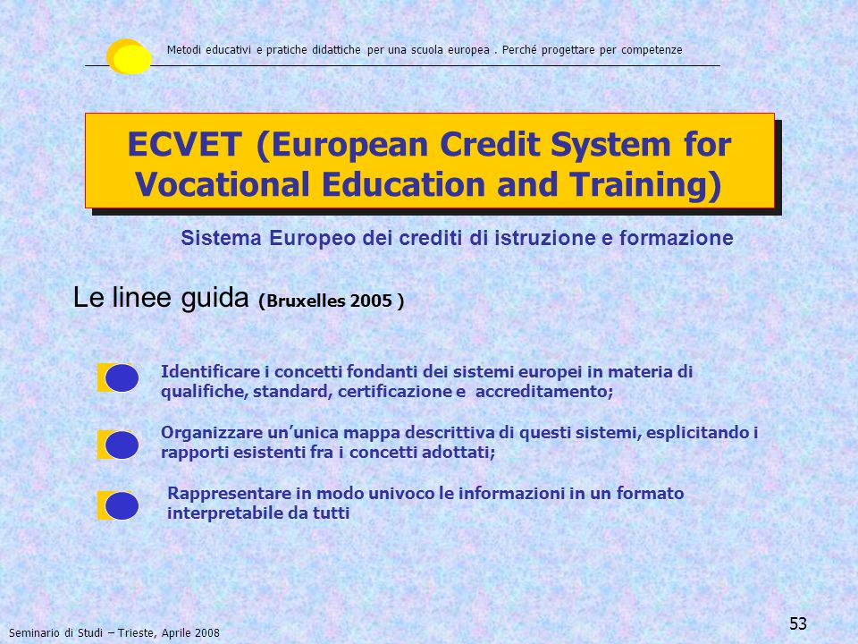 ECVET (European Credit System for Vocational Education and Training)