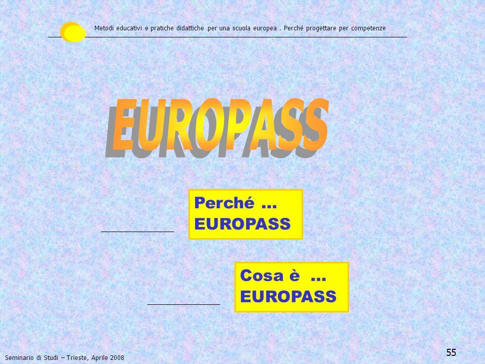 EUROPASS EUROPASS Perché … EUROPASS Cosa è … EUROPASS