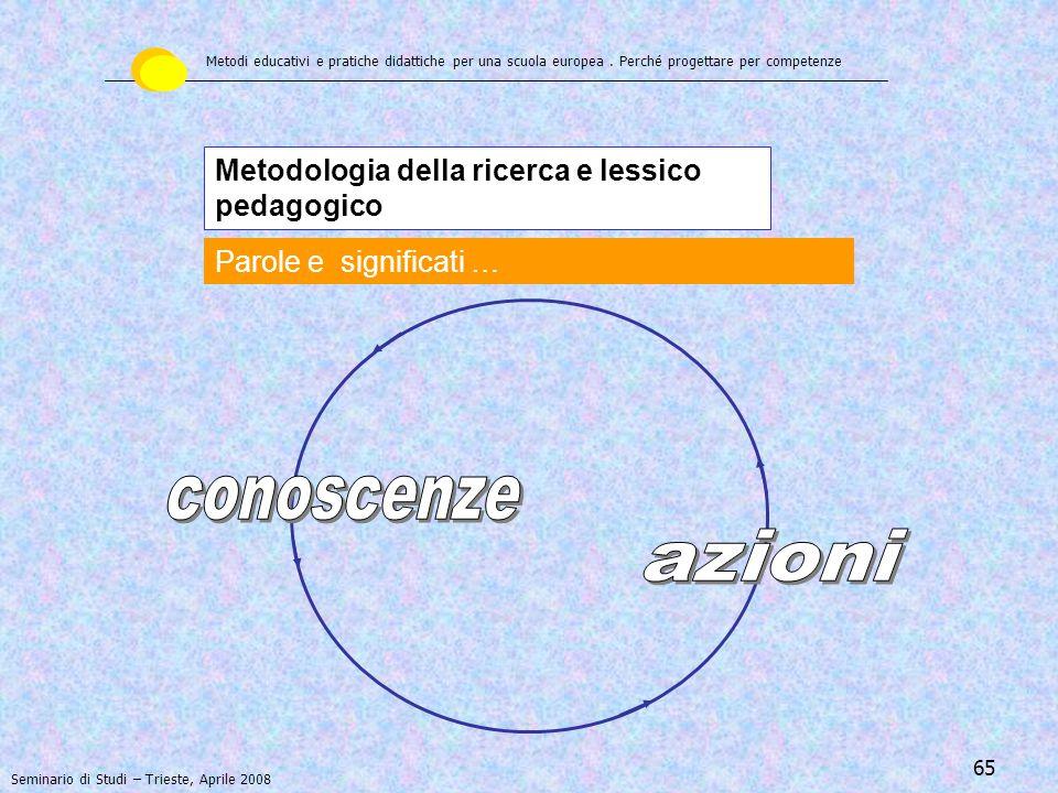 conoscenze azioni Metodologia della ricerca e lessico pedagogico