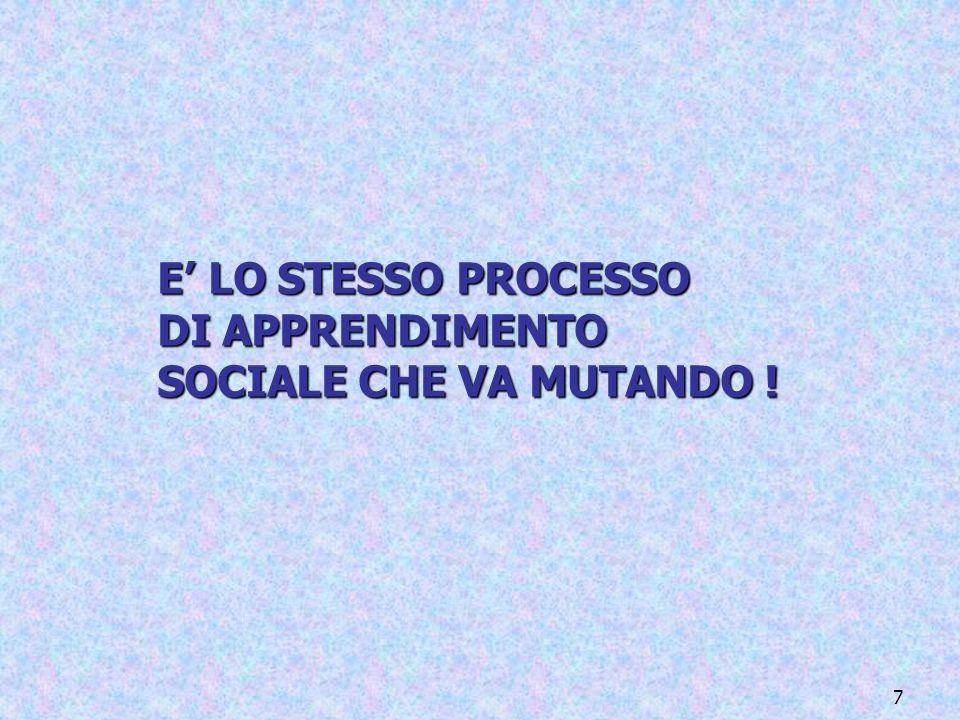 E' LO STESSO PROCESSO DI APPRENDIMENTO SOCIALE CHE VA MUTANDO !