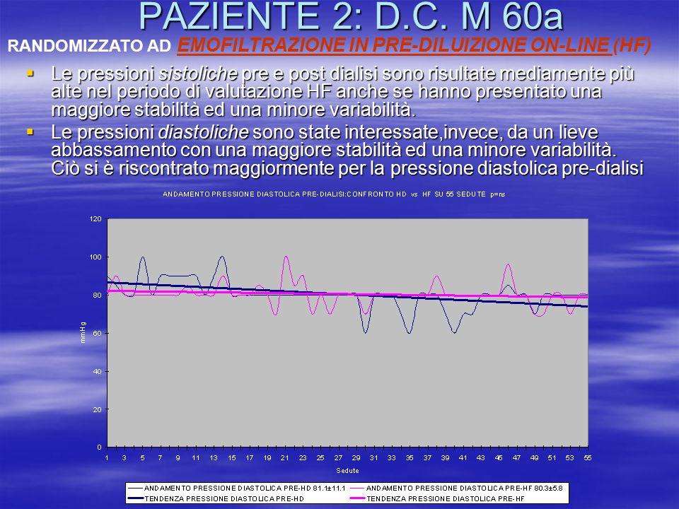 PAZIENTE 2: D.C. M 60a RANDOMIZZATO AD EMOFILTRAZIONE IN PRE-DILUIZIONE ON-LINE (HF)