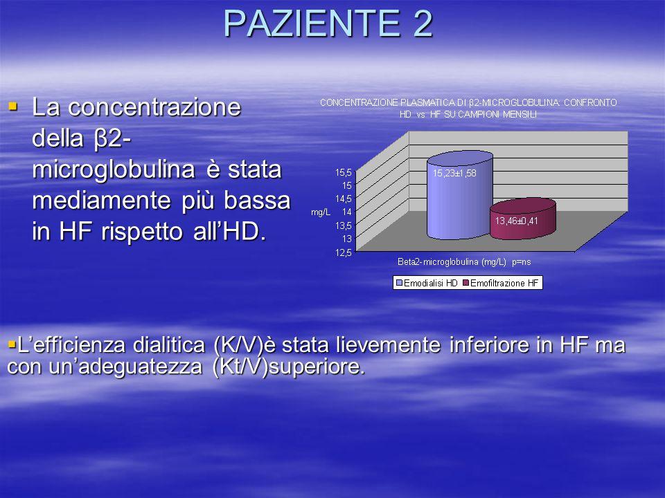 PAZIENTE 2 La concentrazione della β2-microglobulina è stata mediamente più bassa in HF rispetto all'HD.