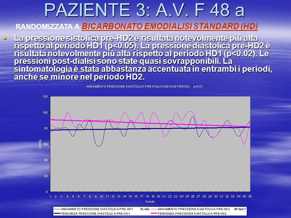 PAZIENTE 3: A.V. F 48 a RANDOMIZZATA A BICARBONATO EMODIALISI STANDARD (HD)