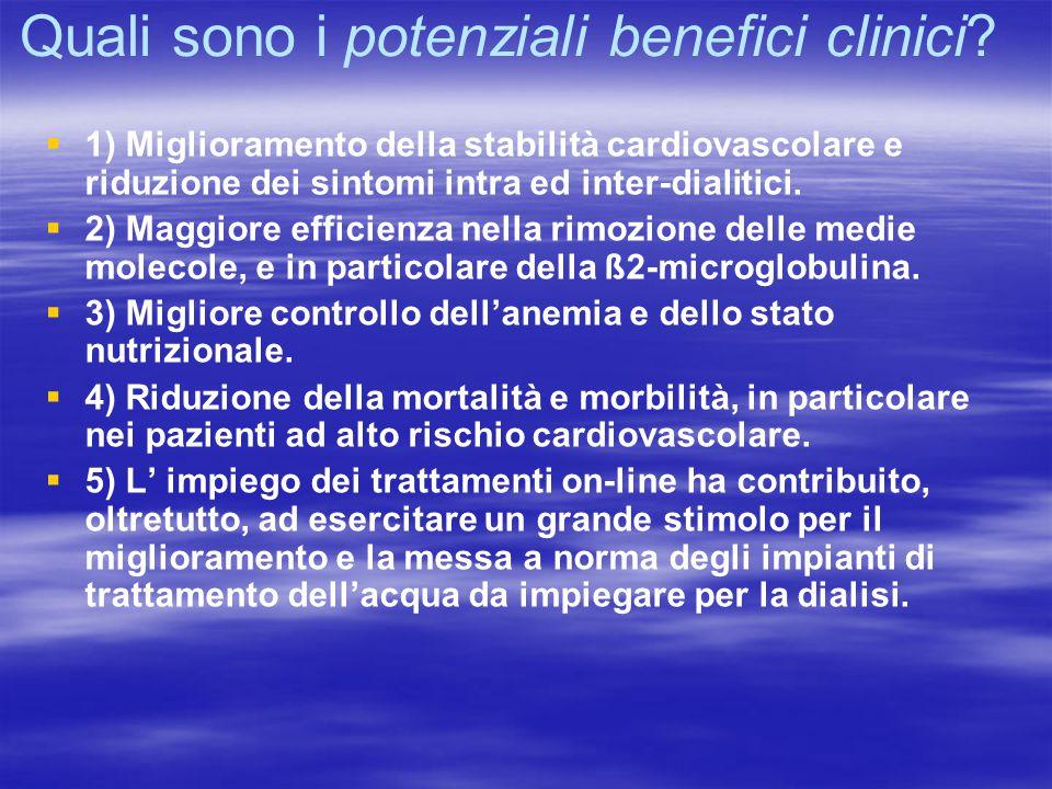 Quali sono i potenziali benefici clinici