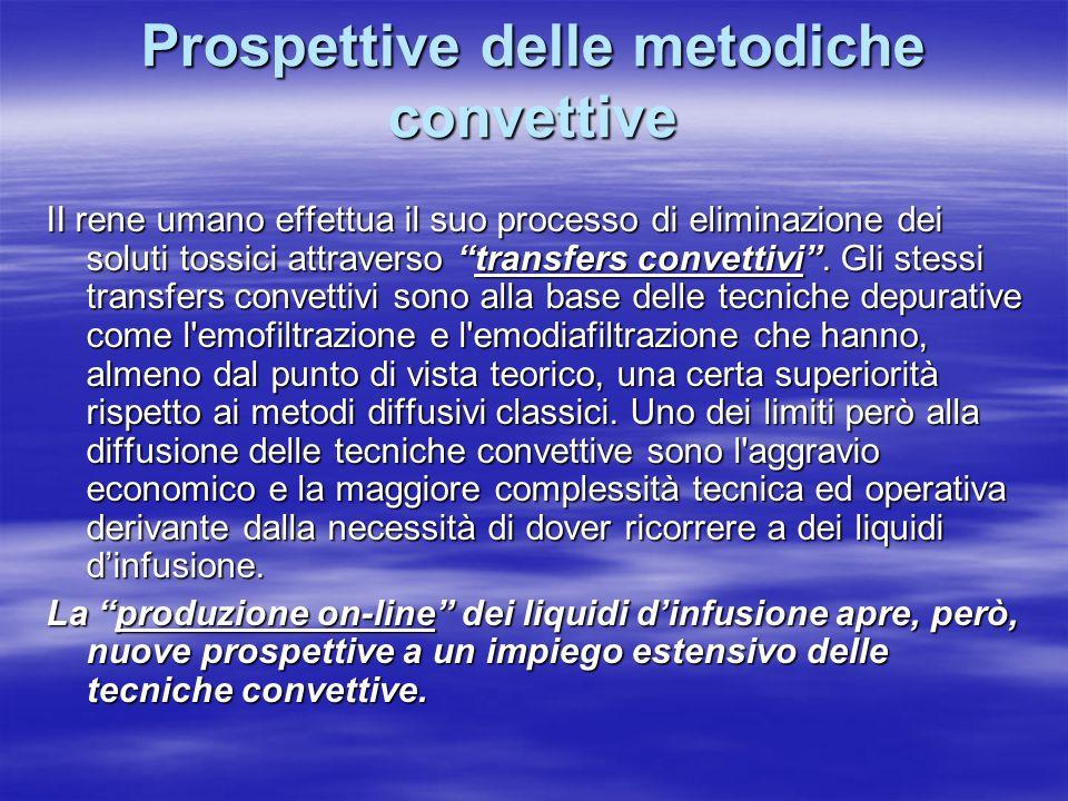 Prospettive delle metodiche convettive