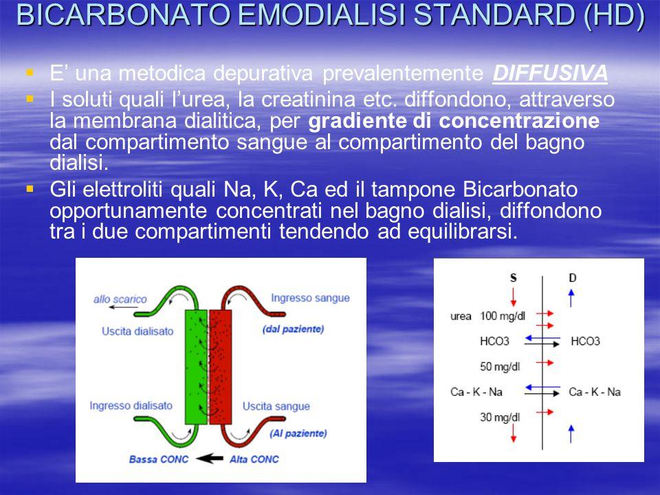 BICARBONATO EMODIALISI STANDARD (HD)