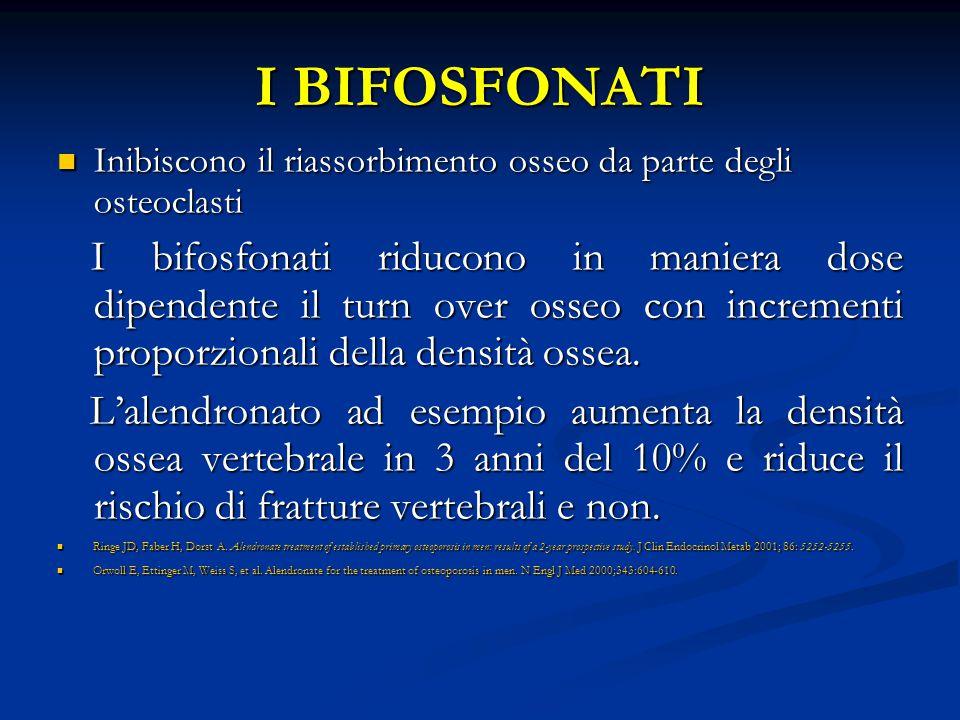 I BIFOSFONATI Inibiscono il riassorbimento osseo da parte degli osteoclasti.