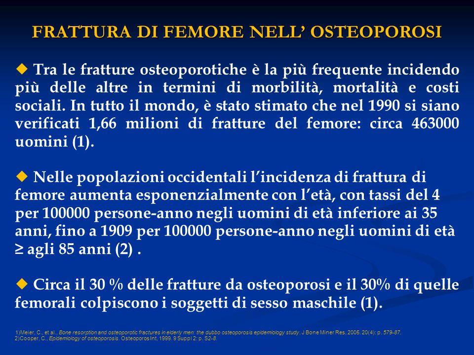 FRATTURA DI FEMORE NELL' OSTEOPOROSI